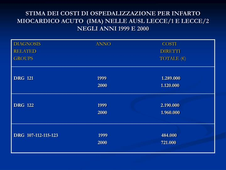 STIMA DEI COSTI DI OSPEDALIZZAZIONE PER INFARTO MIOCARDICO ACUTO  (IMA) NELLE AUSL LECCE/1 E LECCE/2 NEGLI ANNI 1999 E 2000