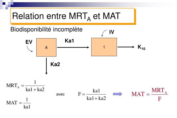 Relation entre MRT