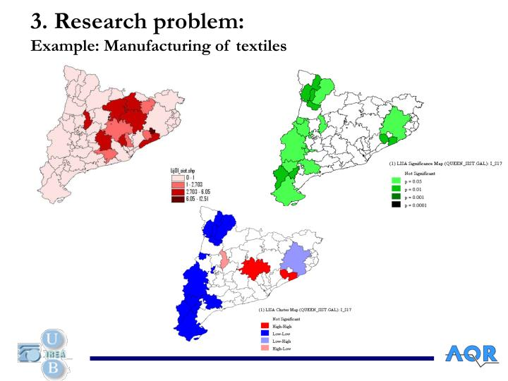 3. Research problem: