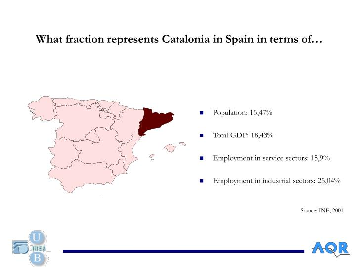 What fraction represents Catalonia in Spain in terms of…
