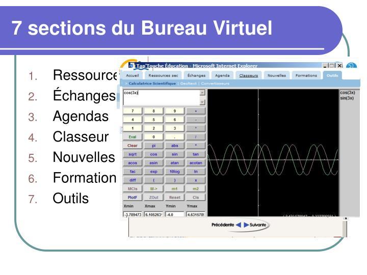 7 sections du Bureau Virtuel