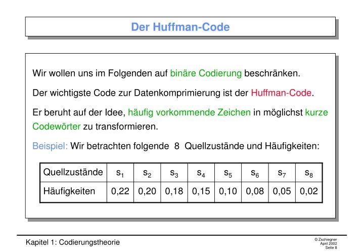 Der Huffman-Code