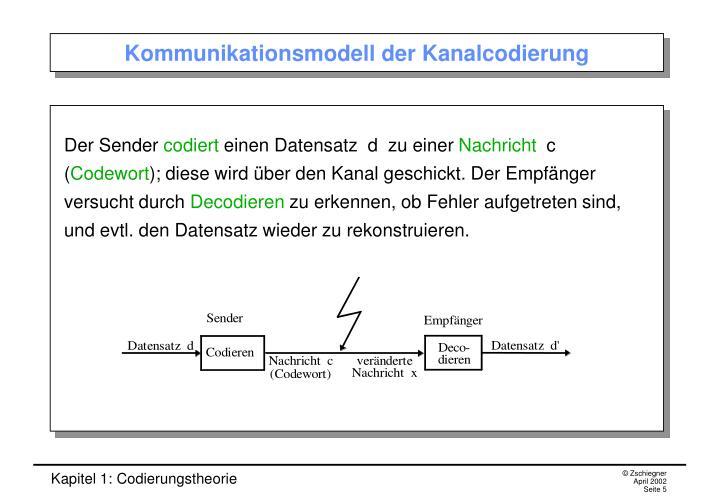 Kommunikationsmodell der Kanalcodierung