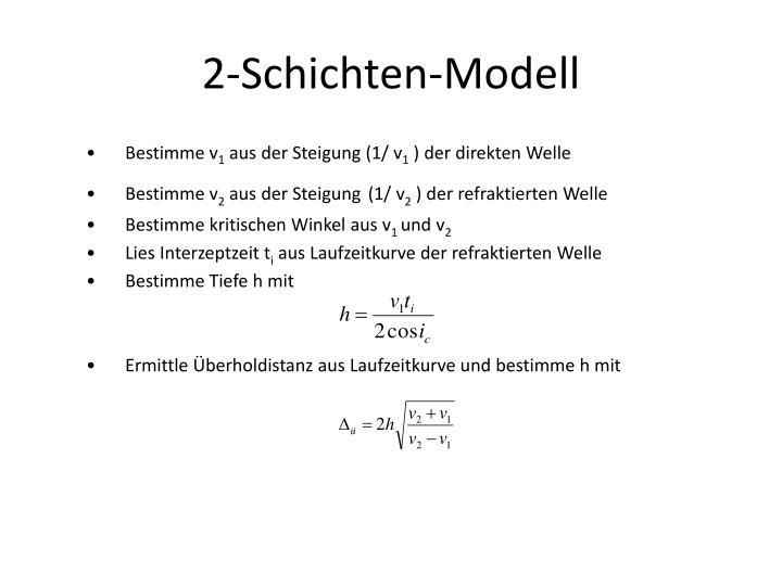 2-Schichten-Modell