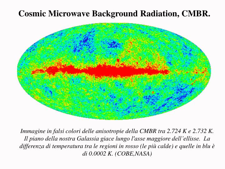 Cosmic Microwave Background Radiation, CMBR.