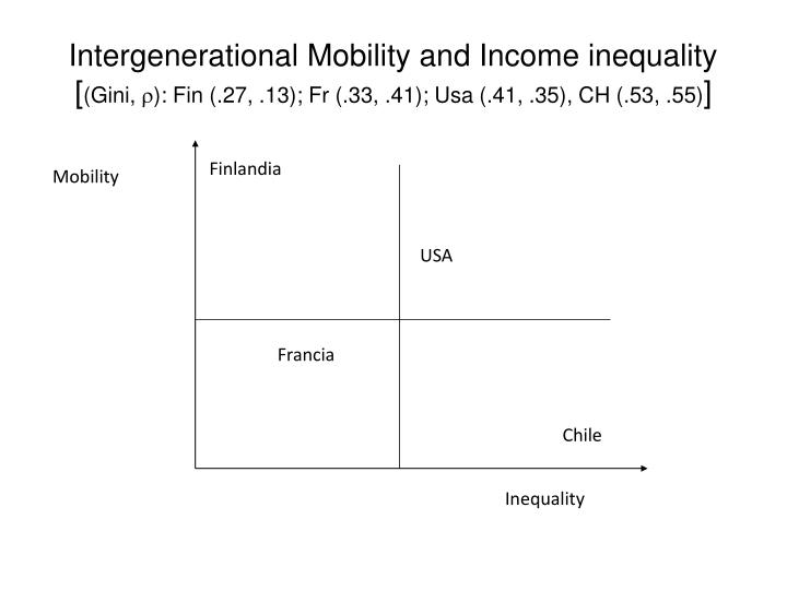 Intergenerational Mobility and Income inequality