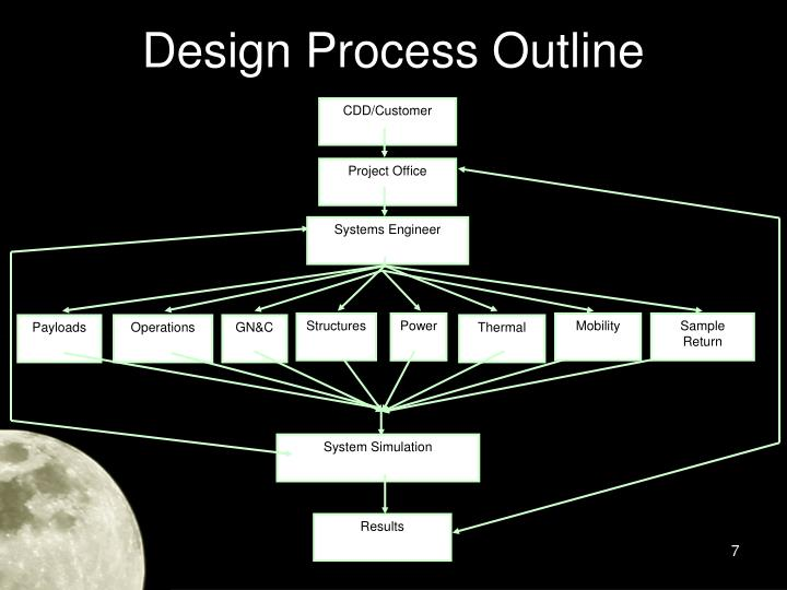 Design Process Outline