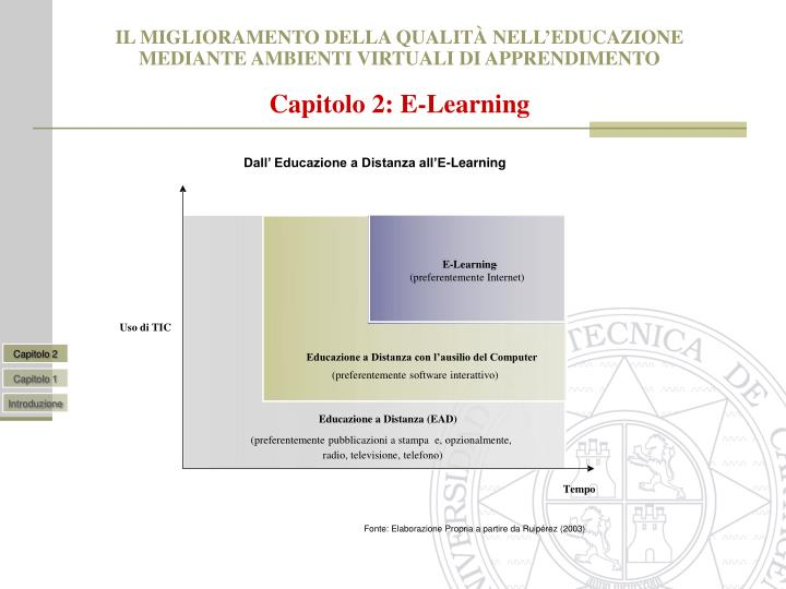 Dall' Educazione a Distanza all'E-Learning