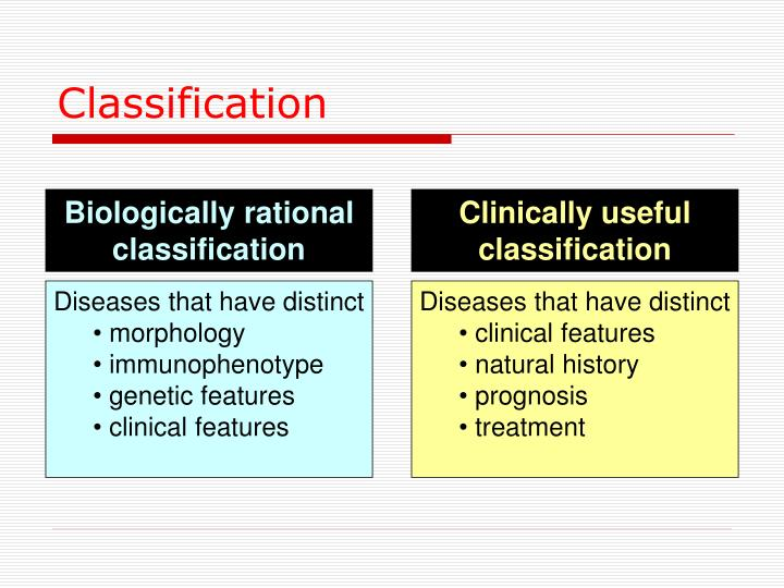 Biologically rational classification