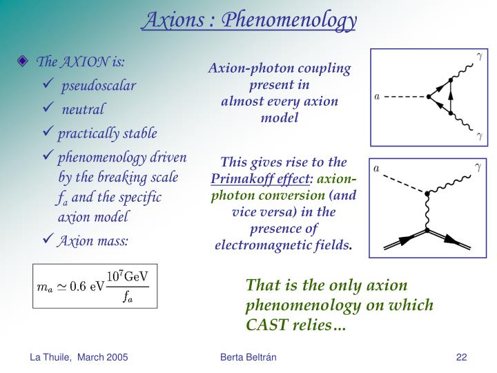 Axions : Phenomenology