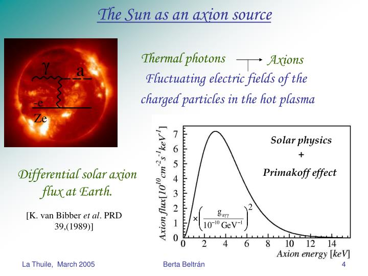 The Sun as an axion source