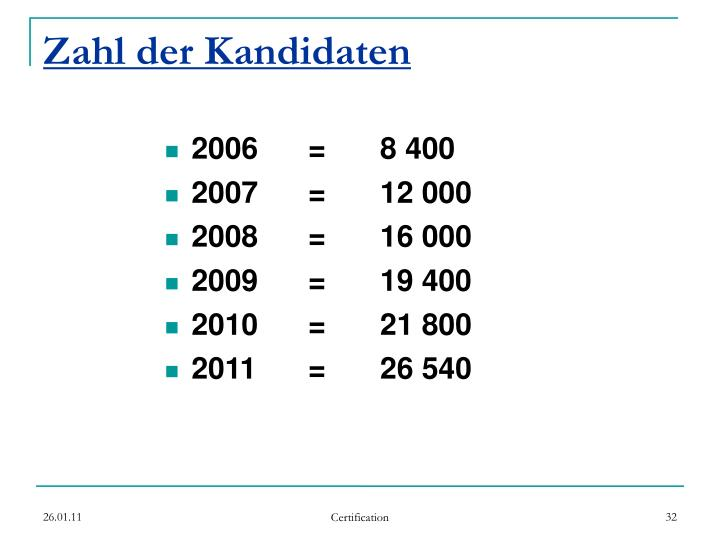 Zahl der Kandidaten