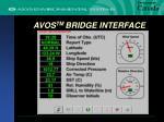 avos tm bridge interface