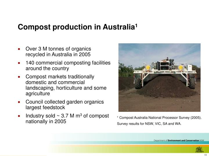 Compost production in Australia
