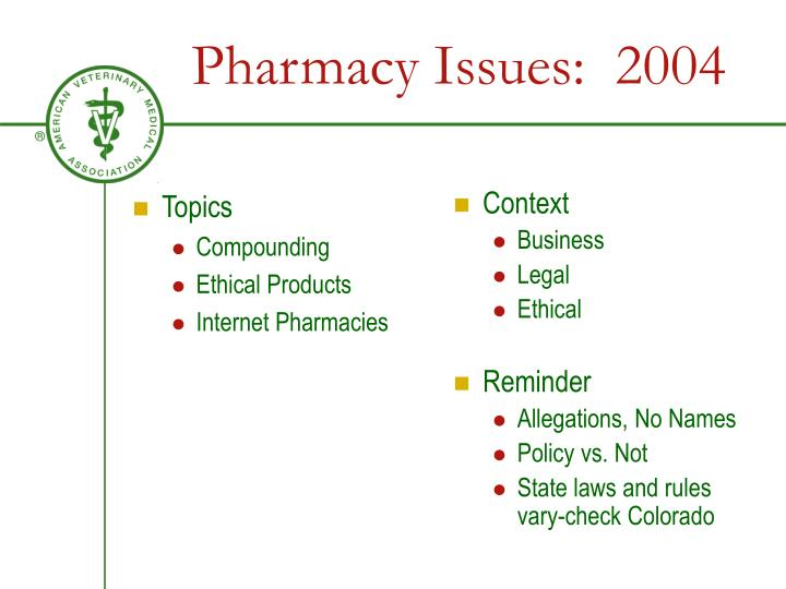 Pharmacy issues 20041
