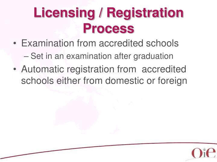 Licensing / Registration