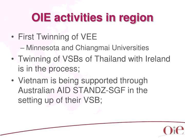 OIE activities in region