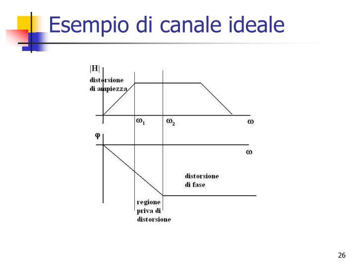 Esempio di canale ideale