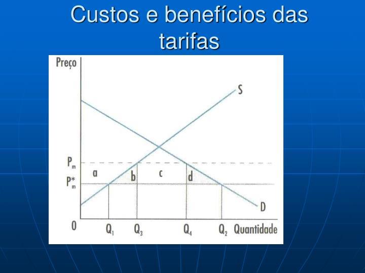 Custos e benefícios das tarifas