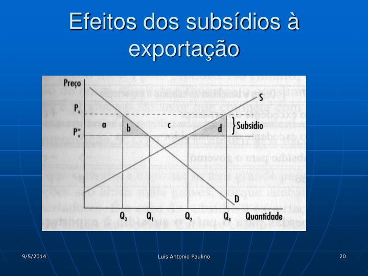 Efeitos dos subsídios à exportação