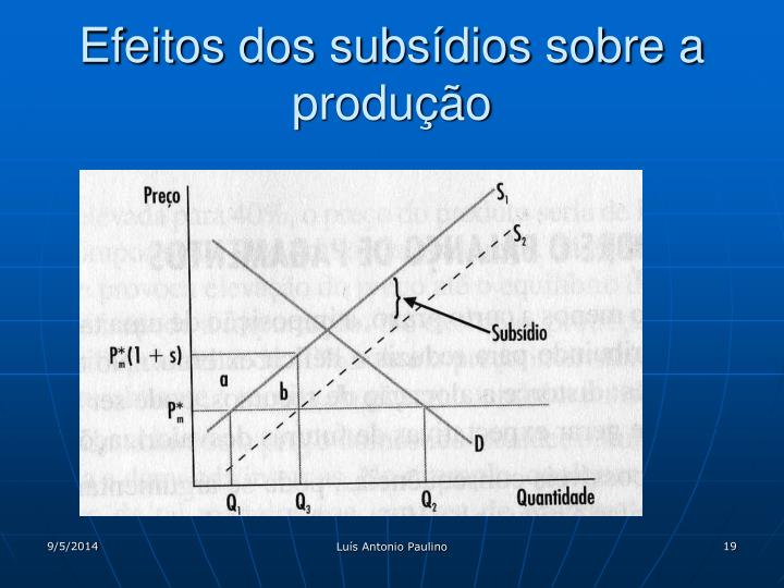 Efeitos dos subsídios sobre a produção