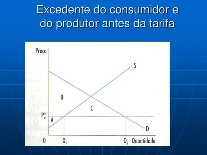 Excedente do consumidor e do produtor antes da tarifa