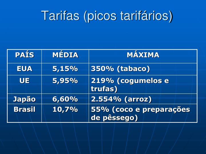 Tarifas (picos tarifários)