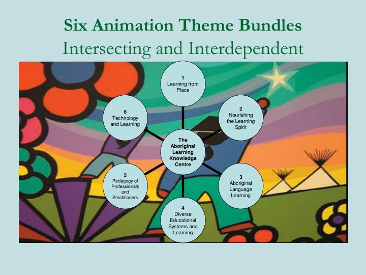 Six Animation Theme Bundles