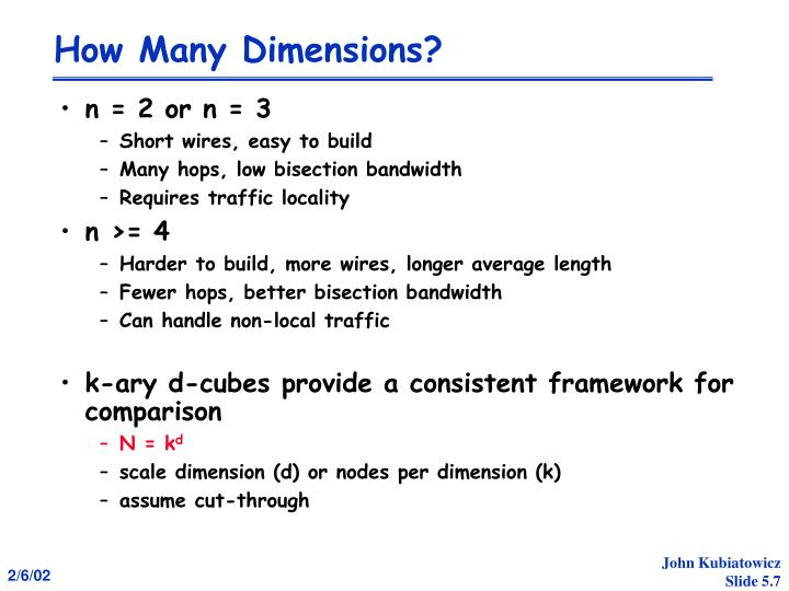How Many Dimensions?