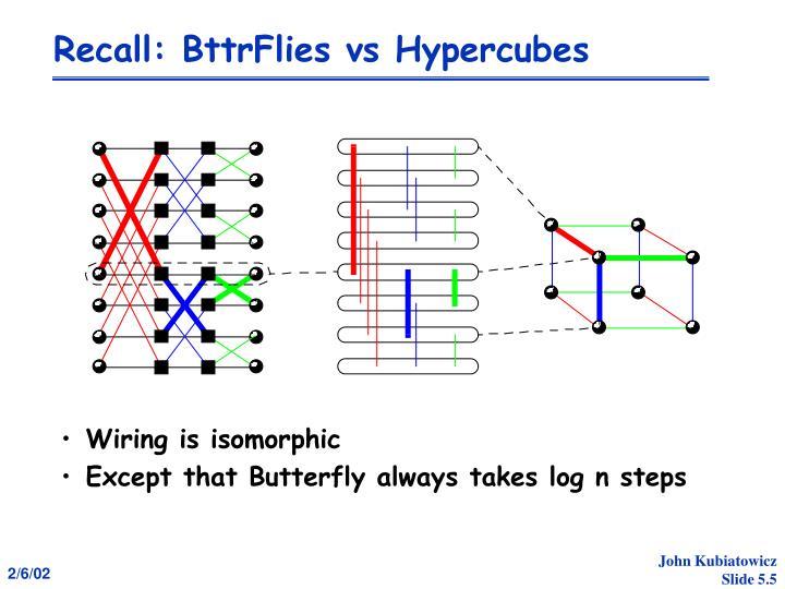 Recall: BttrFlies vs Hypercubes