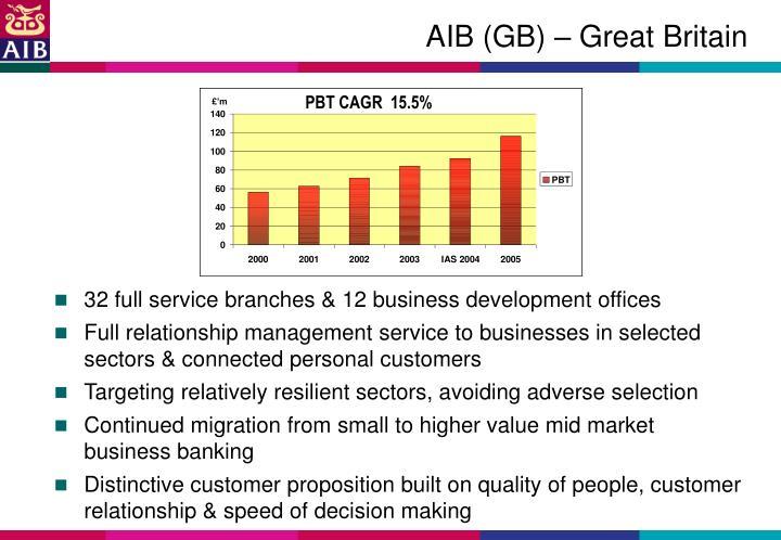 AIB (GB) – Great Britain