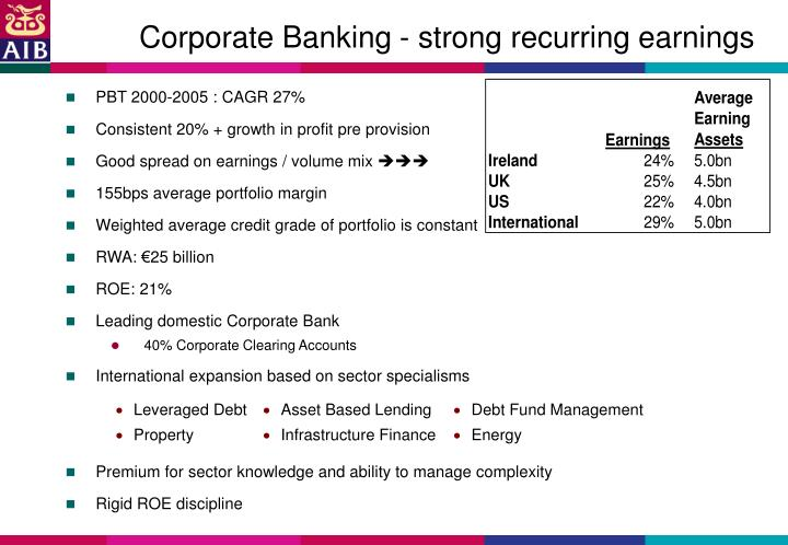 Corporate Banking - strong recurring earnings