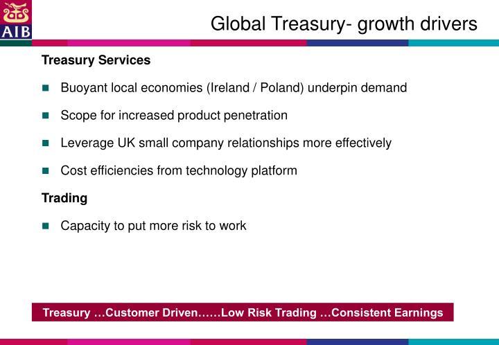Global Treasury- growth drivers