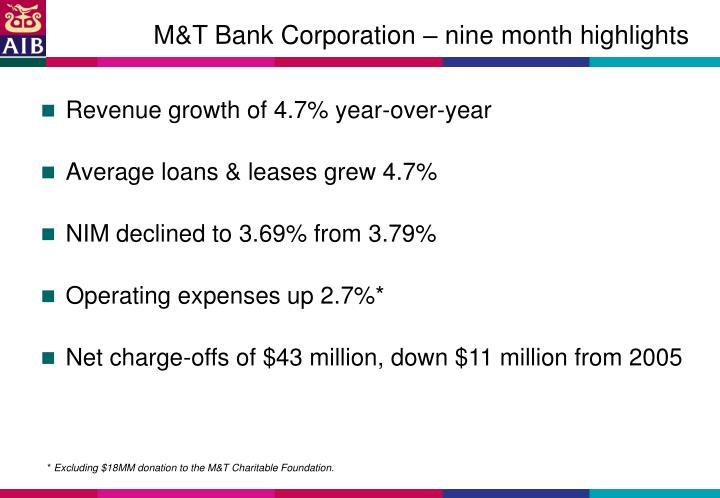 M&T Bank Corporation – nine month highlights