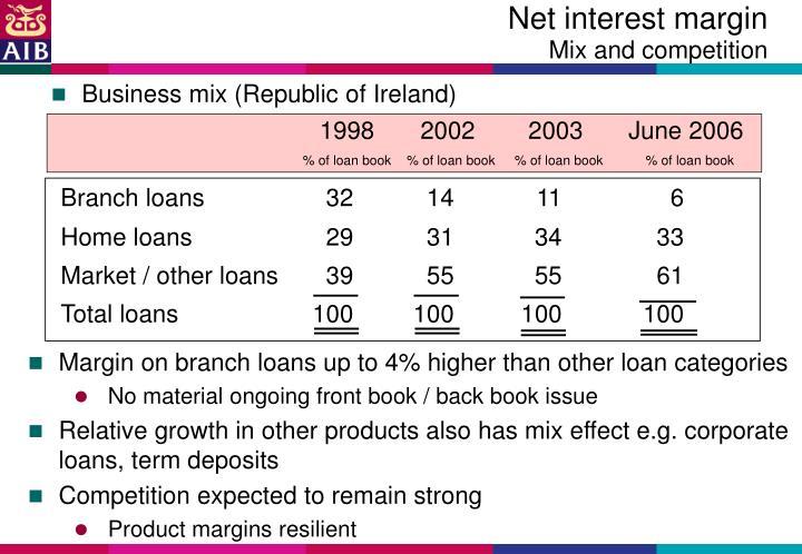 Net interest margin