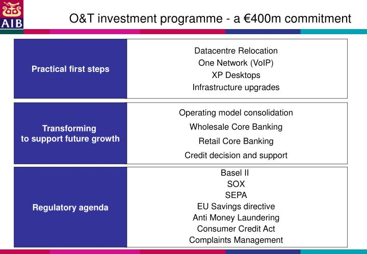 O&T investment programme - a €400m commitment