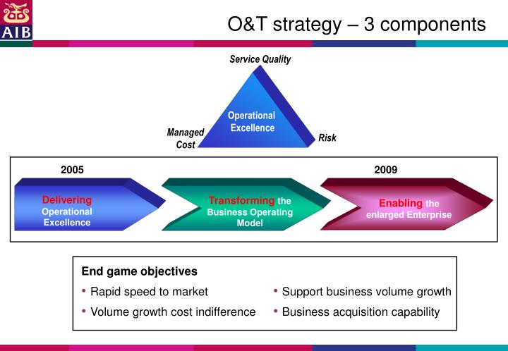 O&T strategy – 3 components