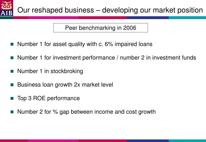Our reshaped business – developing our market position