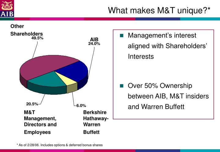 What makes M&T unique?*