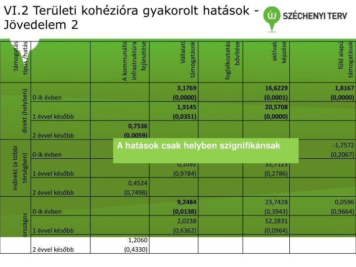 VI.2 Területi kohézióra gyakorolt hatások - Jövedelem 2