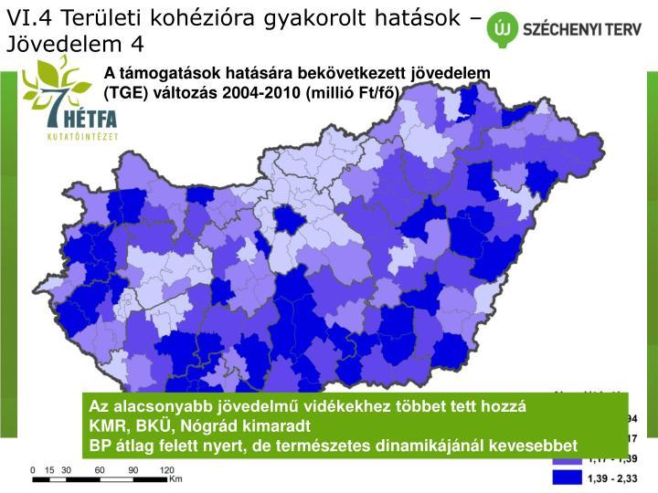 VI.4 Területi kohézióra gyakorolt hatások – Jövedelem 4