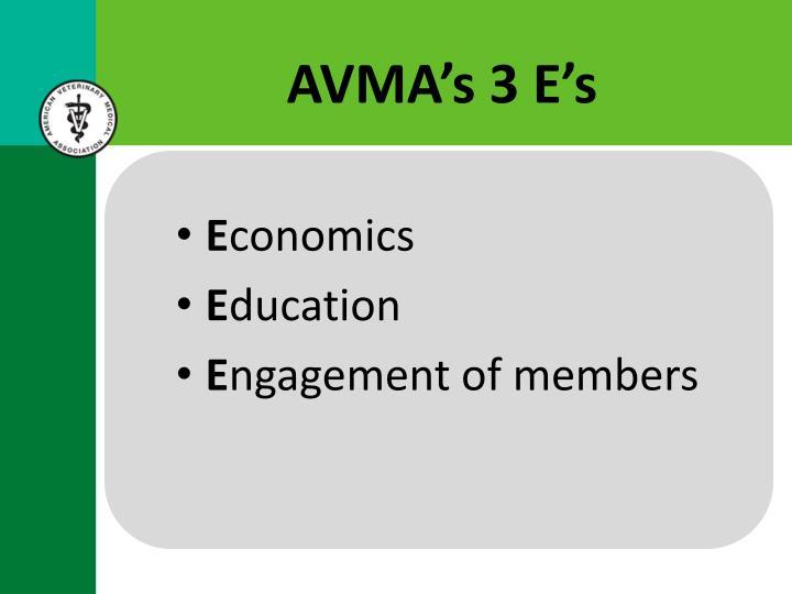 AVMA's 3 E's