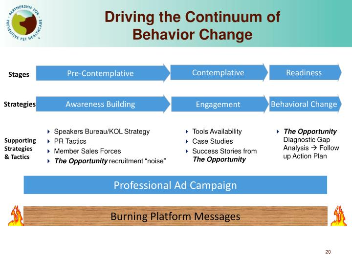 Driving the Continuum of