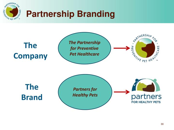 Partnership Branding