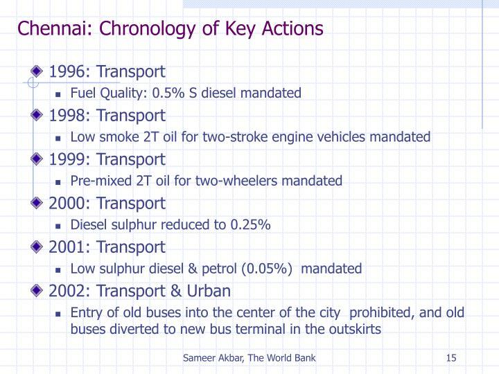 Chennai: Chronology of Key Actions