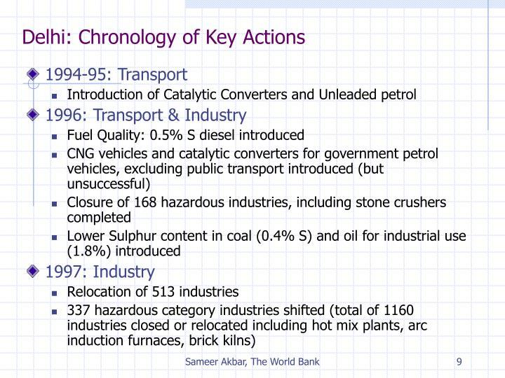 Delhi: Chronology of Key Actions