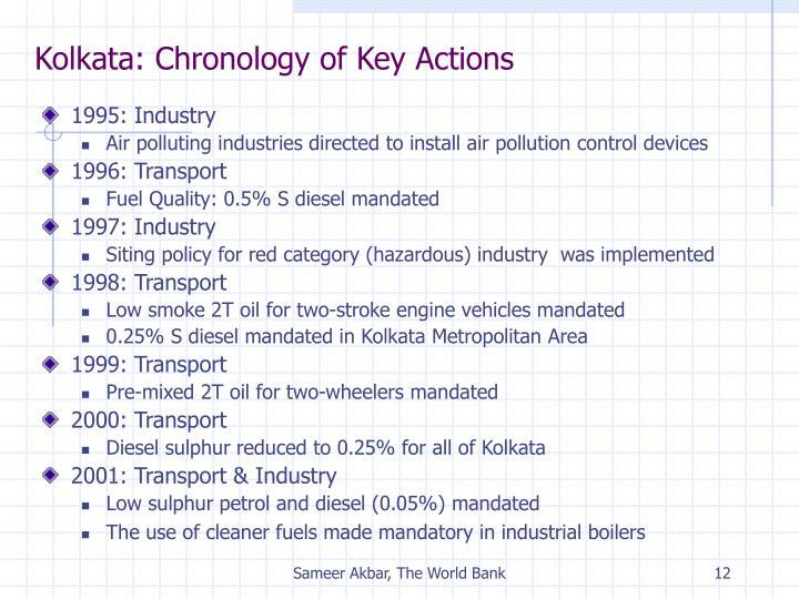 Kolkata: Chronology of Key Actions