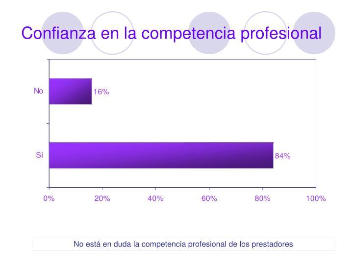 Confianza en la competencia profesional