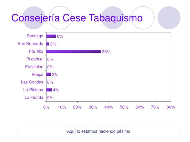 Consejería Cese Tabaquismo