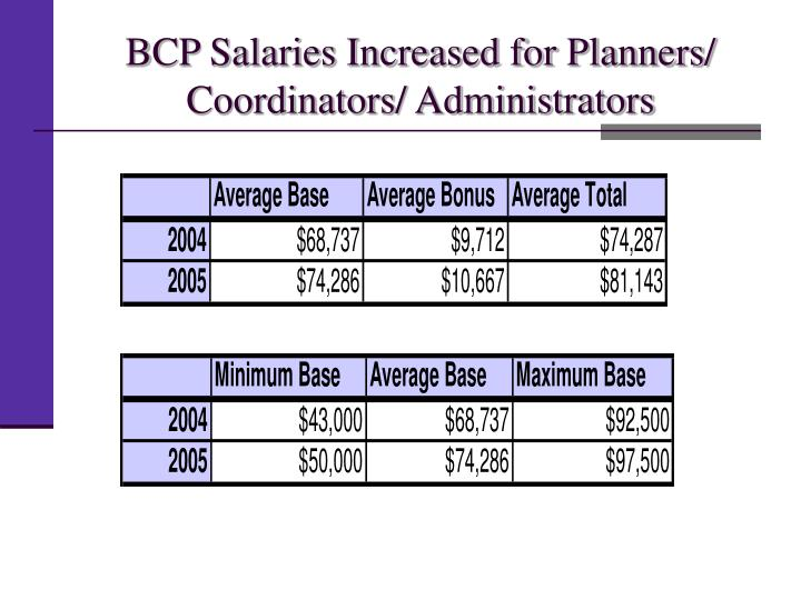 BCP Salaries Increased for Planners/ Coordinators/ Administrators